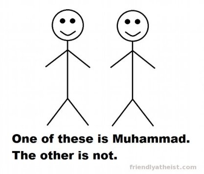One of these is Mohammed.  The other is not.